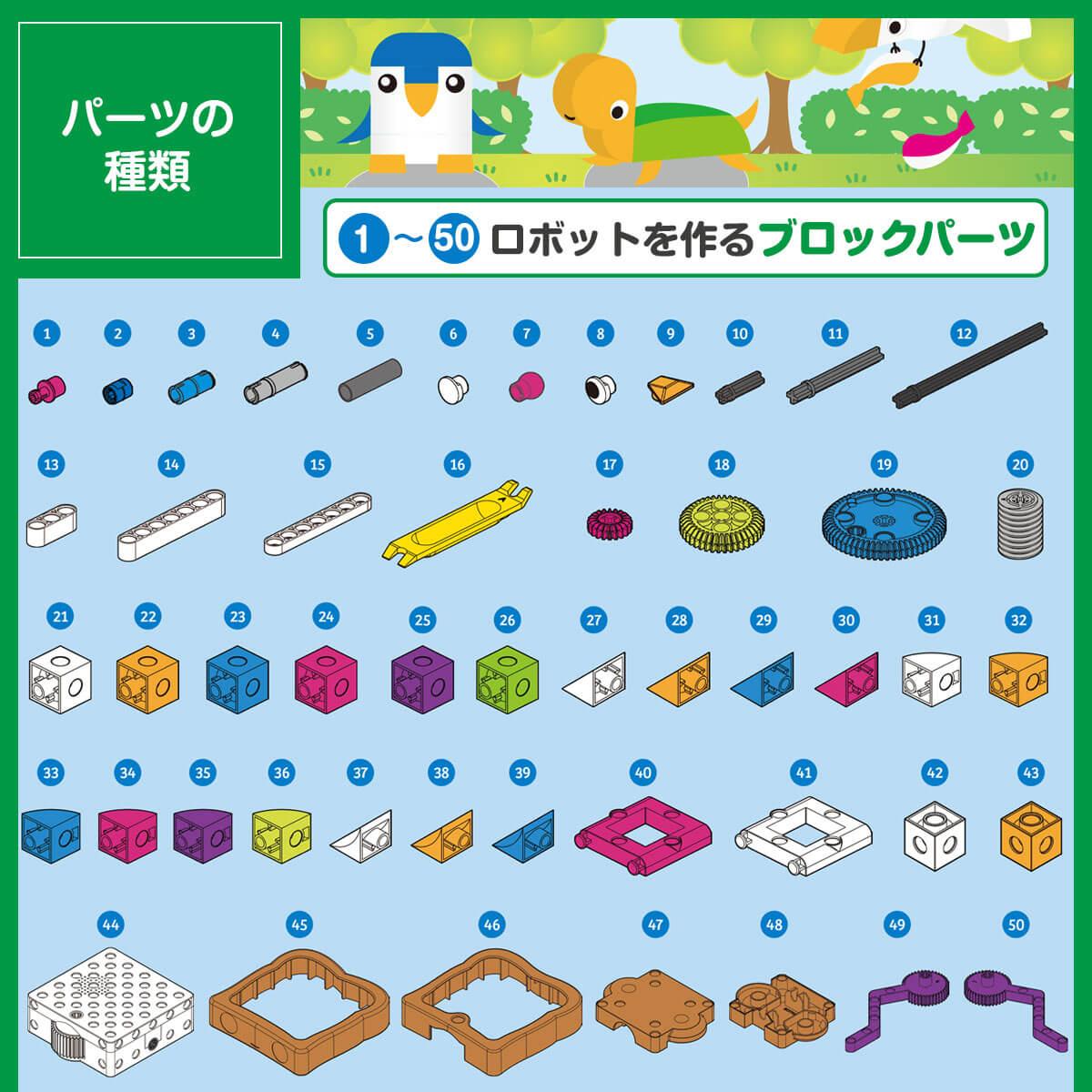 50個のロボットを作るブロックパーツ